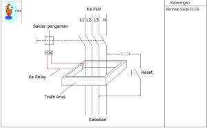 ELCB( Earth leakage circuit breaker)