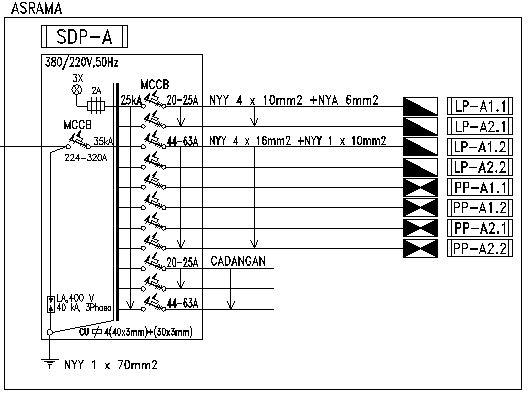 Diagram Wiring Diagram Panel Listrik Full Version Hd Quality Panel Listrik Diagramap La Fureur De Vivre Fr