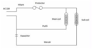 Cara Kerja Mesin Pompa Air Otomatis